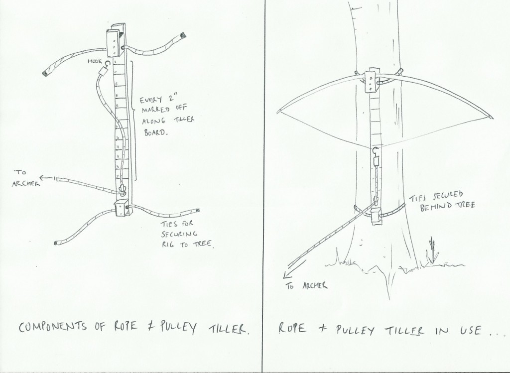 rope and pulley tiller diagram
